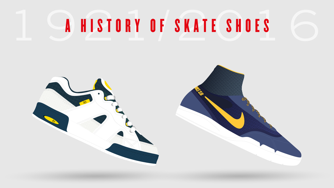 A history of skate shoes
