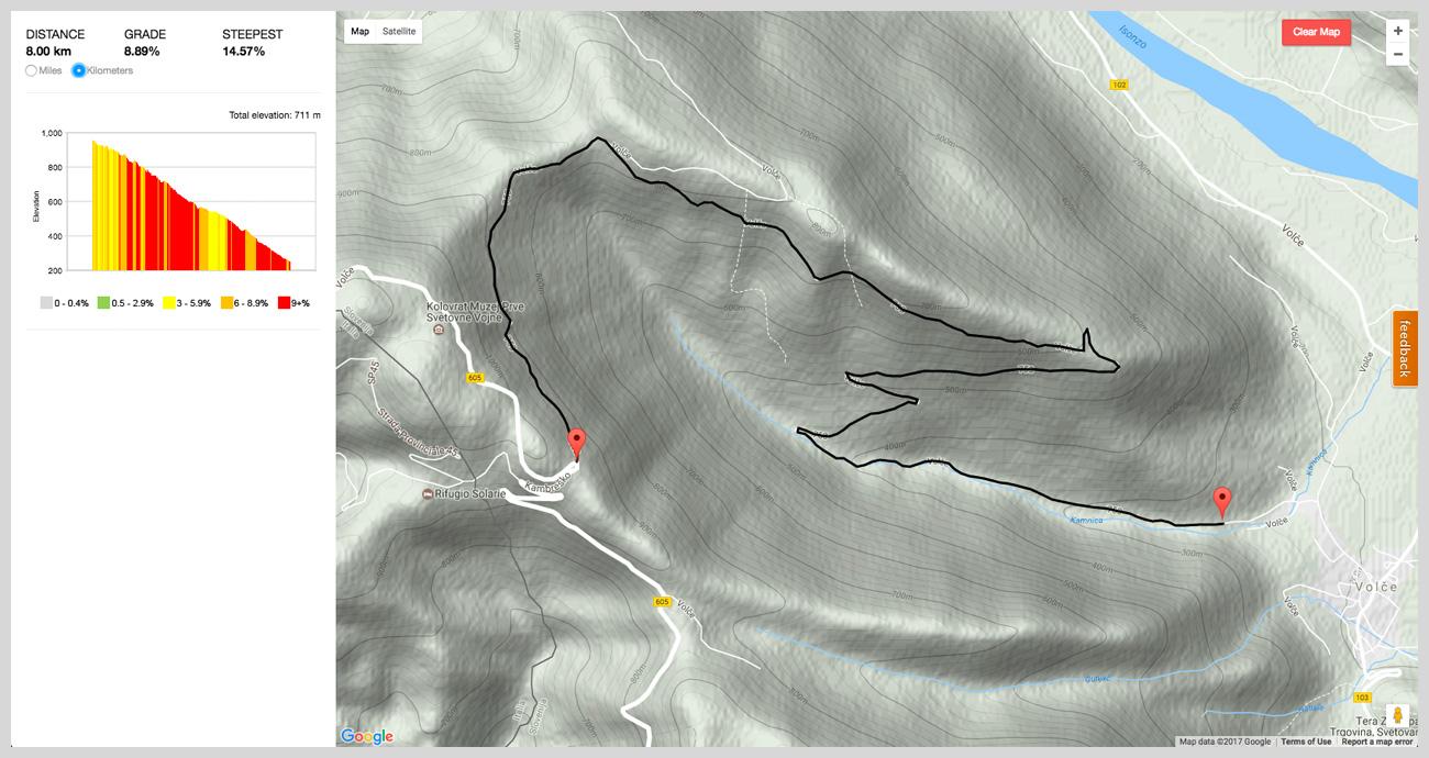 No Man's Land track on FindHills.com